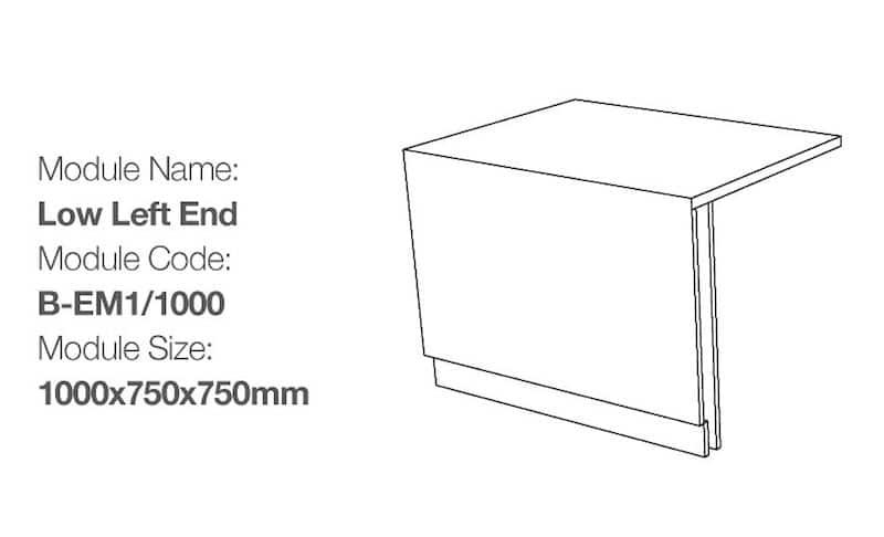 Block Configurations